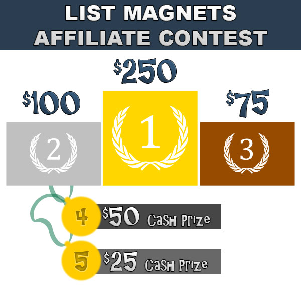 $500 Affiliate Contest