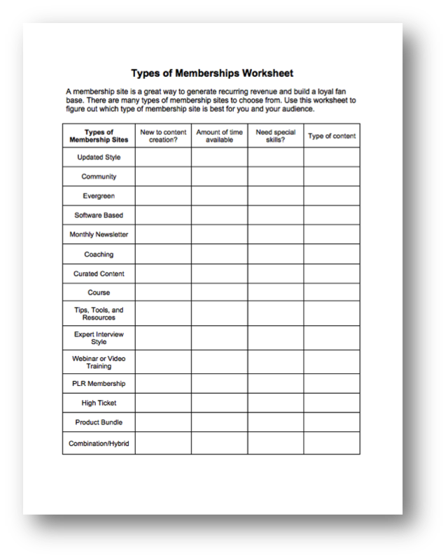 Membership Types Worksheet